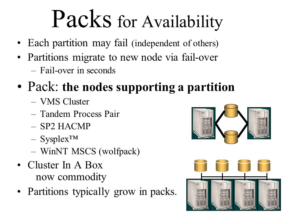 Packs for Availability Each partition may fail (independent of others) Partitions migrate to new node via fail-over –Fail-over in seconds Pack: the no