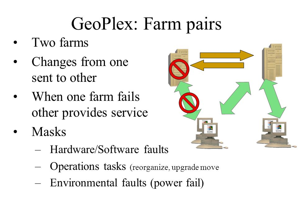 GeoPlex: Farm pairs Two farms Changes from one sent to other When one farm fails other provides service Masks –Hardware/Software faults –Operations tasks (reorganize, upgrade move –Environmental faults (power fail)