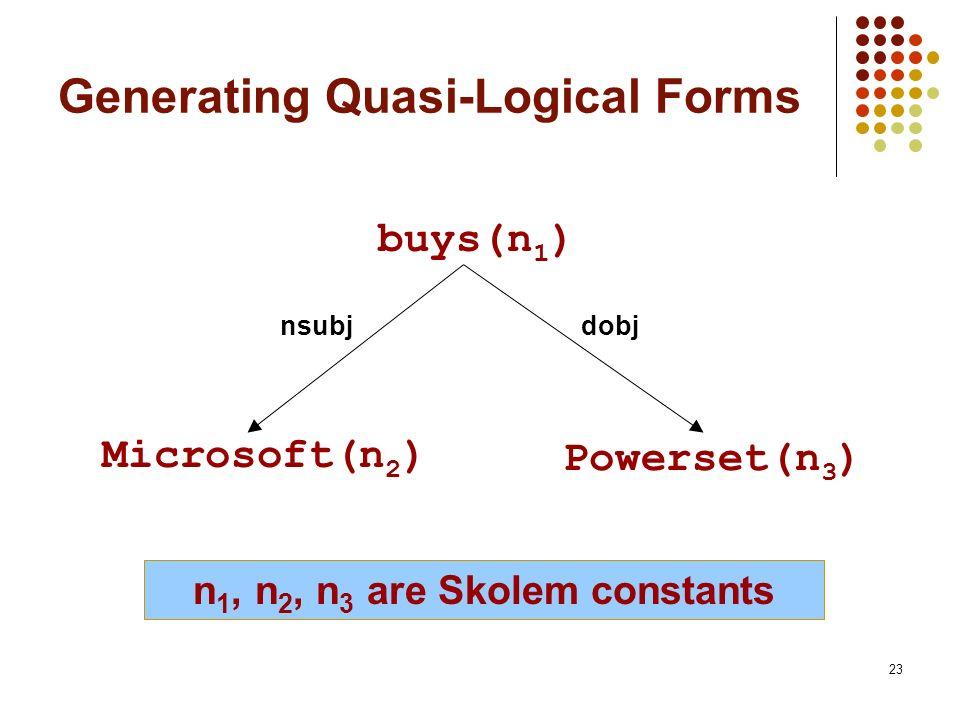 23 Generating Quasi-Logical Forms nsubjdobj n 1, n 2, n 3 are Skolem constants buys(n 1 ) Microsoft(n 2 ) Powerset(n 3 )
