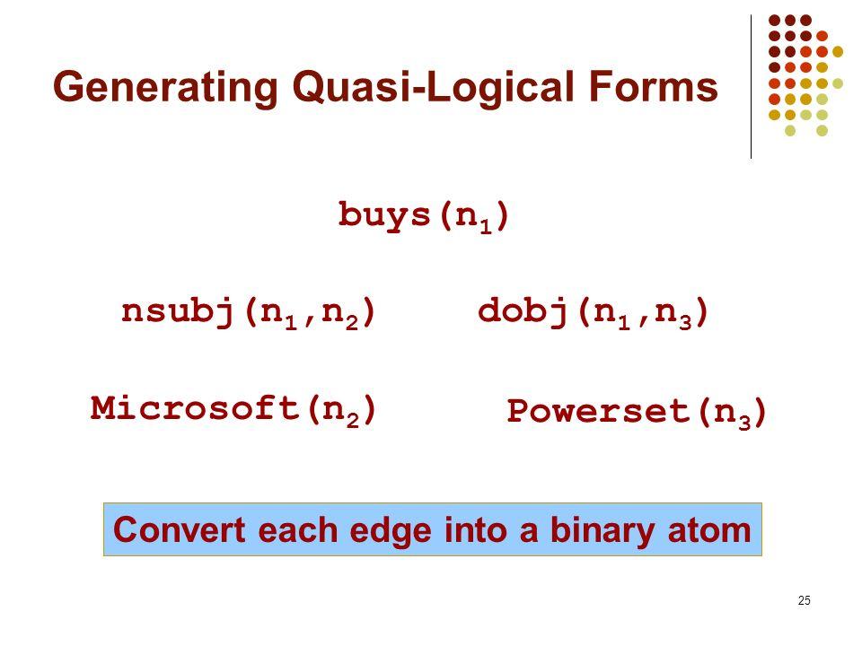 25 Generating Quasi-Logical Forms Convert each edge into a binary atom buys(n 1 ) Microsoft(n 2 ) Powerset(n 3 ) nsubj(n 1,n 2 )dobj(n 1,n 3 )