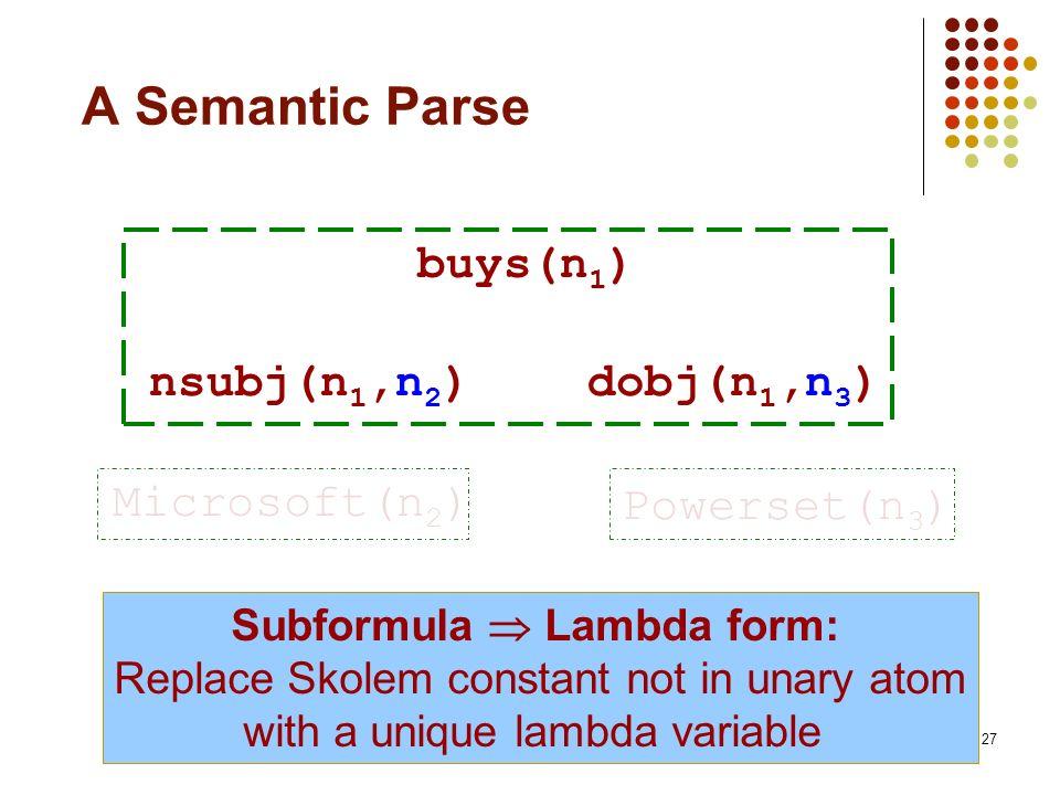 27 A Semantic Parse buys(n 1 ) Microsoft(n 2 ) Powerset(n 3 ) nsubj(n 1,n 2 )dobj(n 1,n 3 ) Subformula Lambda form: Replace Skolem constant not in una