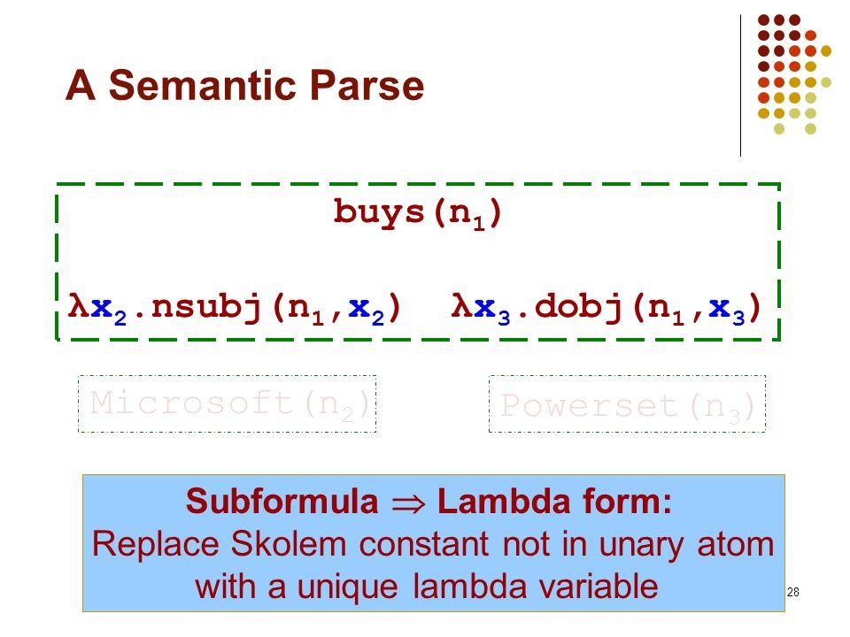 28 A Semantic Parse buys(n 1 ) Microsoft(n 2 ) Powerset(n 3 ) λx 2.nsubj(n 1,x 2 ) Subformula Lambda form: Replace Skolem constant not in unary atom w