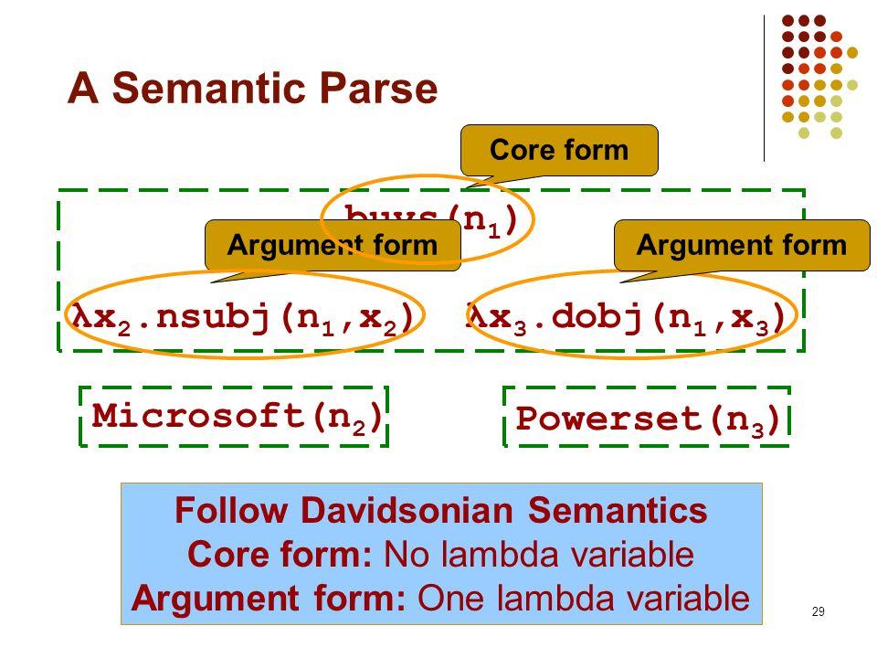 29 A Semantic Parse buys(n 1 ) Microsoft(n 2 ) Powerset(n 3 ) λx 2.nsubj(n 1,x 2 ) Follow Davidsonian Semantics Core form: No lambda variable Argument