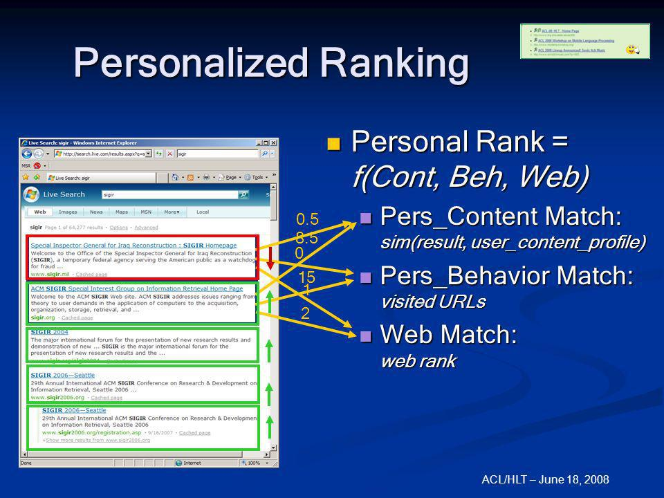 ACL/HLT – June 18, 2008 Personalized Ranking Personalized Ranking Personal Rank = f(Cont, Beh, Web) Personal Rank = f(Cont, Beh, Web) Pers_Content Mat