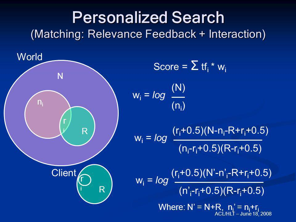 ACL/HLT – June 18, 2008 N Personalized Search (Matching: Relevance Feedback + Interaction) nini riri R (r i +0.5)(N-n i -R+r i +0.5) (n i -r i +0.5)(R-r i +0.5) w i = log Score = Σ tf i * w i (N) (n i ) w i = log (r i +0.5)(N-n i -R+r i +0.5) (n i -r i +0.5)(R-r i +0.5) w i = log riri R Where: N = N+R, n i = n i +r i World Client