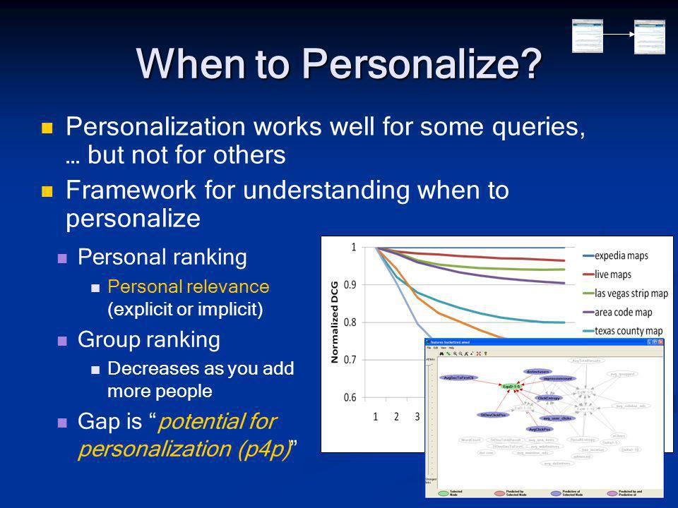 ACL/HLT – June 18, 2008 When to Personalize? Personal ranking Personal relevance (explicit or implicit) Group ranking Decreases as you add more people
