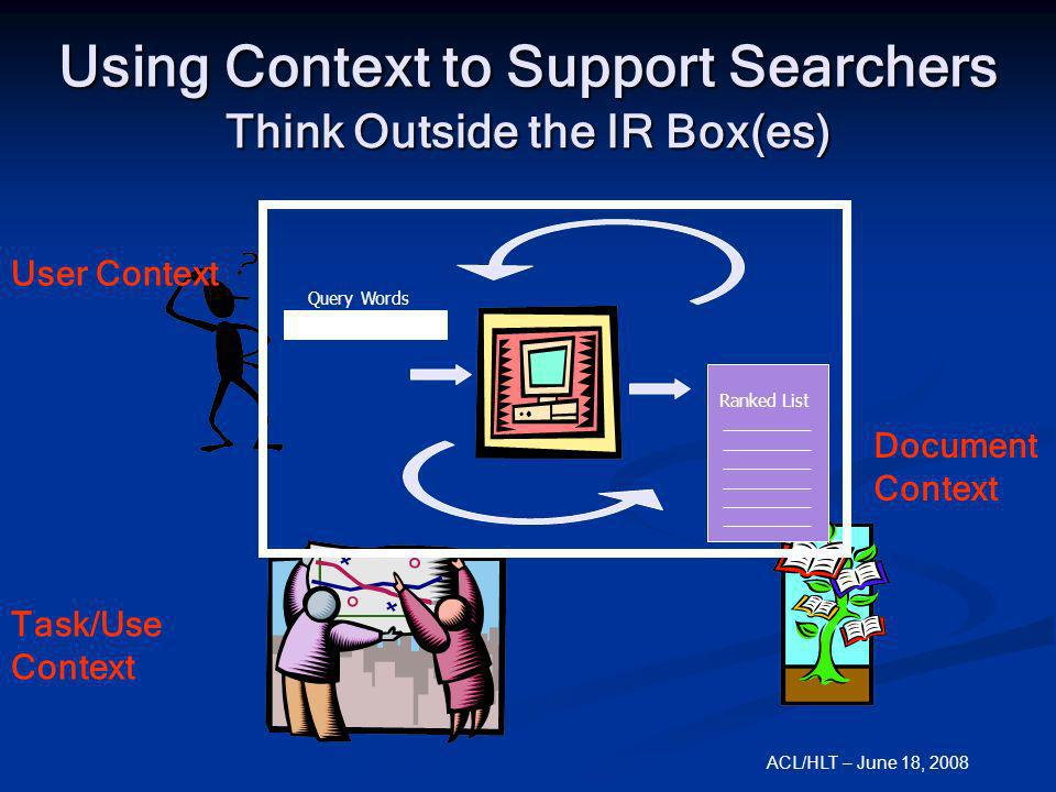ACL/HLT – June 18, 2008 Using Context to Support Searchers User Context Document Context Task/Use Context Query Words Ranked List Think Outside the IR