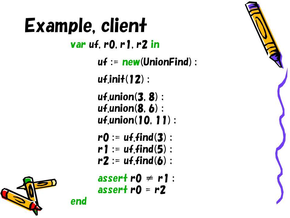 Example, client var uf, r0, r1, r2 in uf := new(UnionFind) ; uf.init(12) ; uf.union(3, 8) ; uf.union(8, 6) ; uf.union(10, 11) ; r0 := uf.find(3) ; r1 := uf.find(5) ; r2 := uf.find(6) ; assert r0 r1 ; assert r0 = r2 end