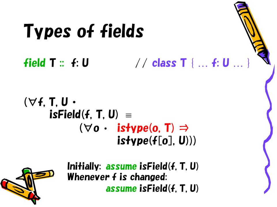 Types of fields field T :: f: U// class T { … f: U … } (f, T, U isField(f, T, U) (o istype(o, T) istype(f[o], U))) Initially: assume isField(f, T, U)