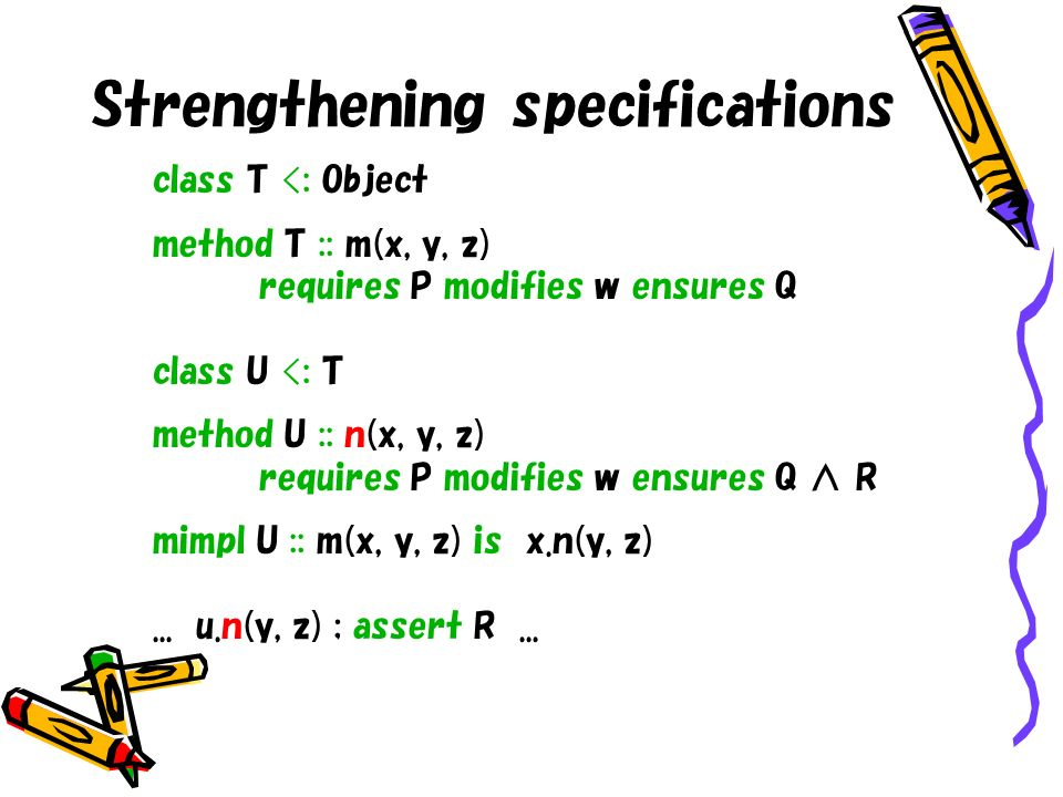 class T <: Object method T :: m(x, y, z) requires P modifies w ensures Q class U <: T method U :: n(x, y, z) requires P modifies w ensures Q R mimpl U