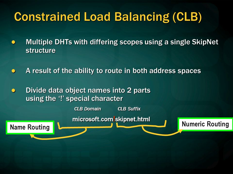 Constrained Load Balancing (CLB) Multiple DHTs with differing scopes using a single SkipNet structure Multiple DHTs with differing scopes using a single SkipNet structure A result of the ability to route in both address spaces A result of the ability to route in both address spaces Divide data object names into 2 parts using the .
