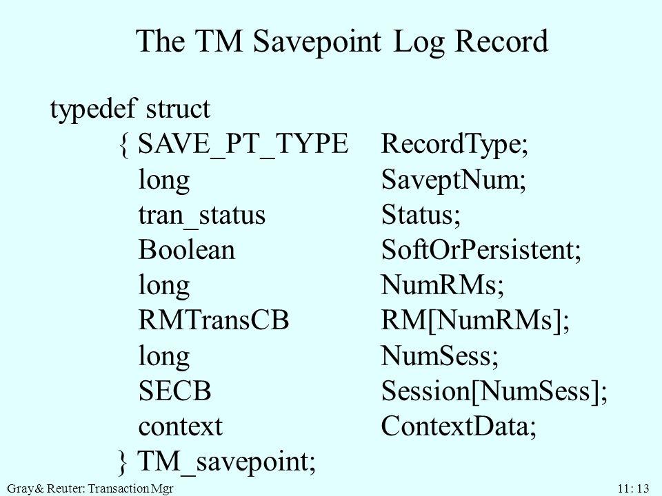 Gray& Reuter: Transaction Mgr 11: 13 The TM Savepoint Log Record typedef struct { SAVE_PT_TYPE RecordType; longSaveptNum; tran_status Status; BooleanSoftOrPersistent; longNumRMs; RMTransCB RM[NumRMs]; longNumSess; SECBSession[NumSess]; contextContextData; } TM_savepoint;