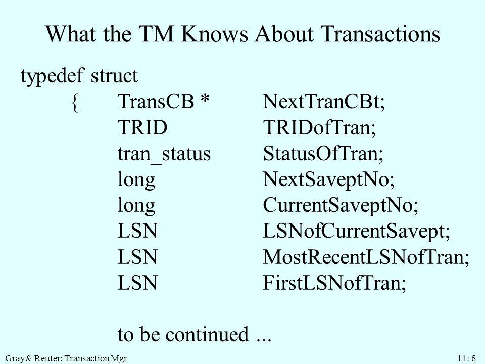 Gray& Reuter: Transaction Mgr 11: 8 What the TM Knows About Transactions typedef struct {TransCB * NextTranCBt; TRIDTRIDofTran; tran_statusStatusOfTra
