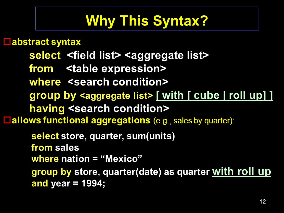12 Why This Syntax.