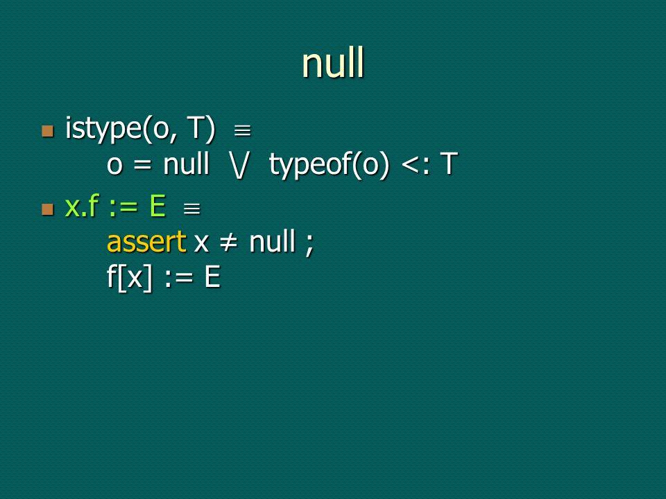 null istype(o, T) o = null \/ typeof(o) <: T istype(o, T) o = null \/ typeof(o) <: T x.f := E assert x null ; f[x] := E x.f := E assert x null ; f[x] := E