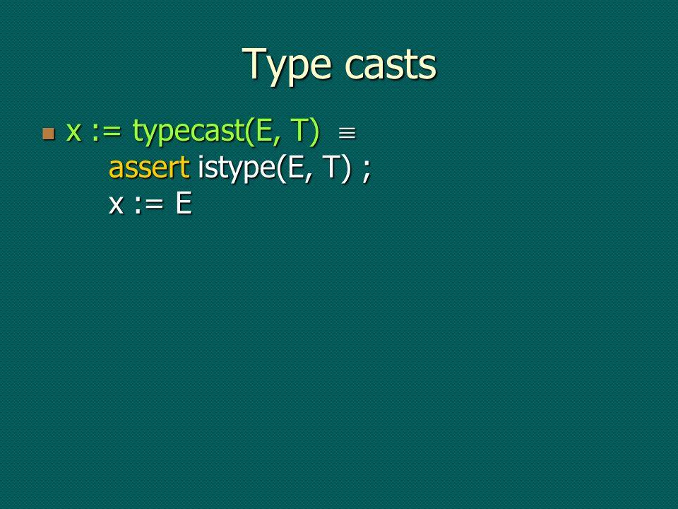 Type casts x := typecast(E, T) assert istype(E, T) ; x := E x := typecast(E, T) assert istype(E, T) ; x := E