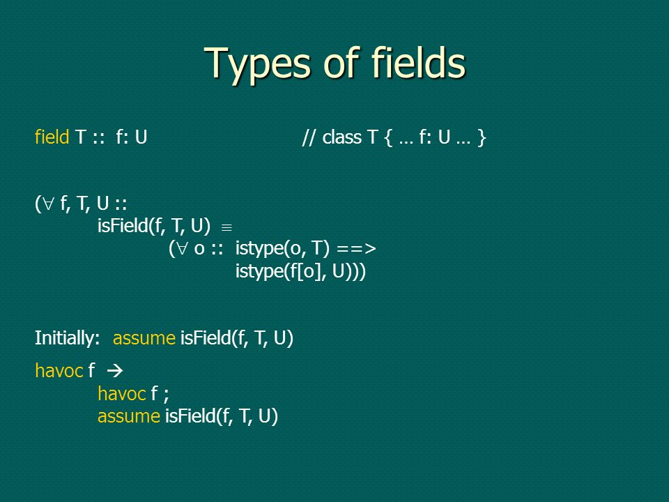 Types of fields field T :: f: U// class T { … f: U … } ( f, T, U :: isField(f, T, U) ( o ::istype(o, T) ==> istype(f[o], U))) Initially: assume isField(f, T, U) havoc f havoc f ; assume isField(f, T, U)