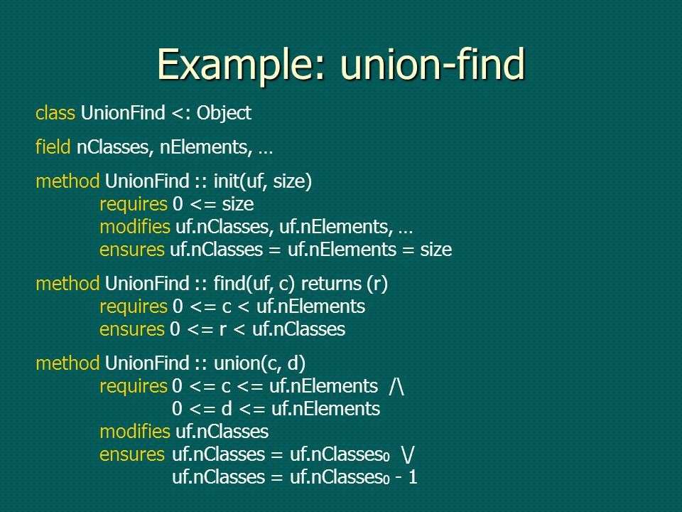 Example: union-find class UnionFind <: Object field nClasses, nElements, … method UnionFind :: init(uf, size) requires 0 <= size modifies uf.nClasses,