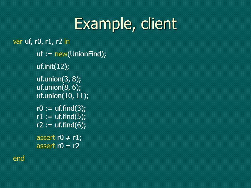 Example, client var uf, r0, r1, r2 in uf := new(UnionFind); uf.init(12); uf.union(3, 8); uf.union(8, 6); uf.union(10, 11); r0 := uf.find(3); r1 := uf.find(5); r2 := uf.find(6); assert r0 r1; assert r0 = r2 end