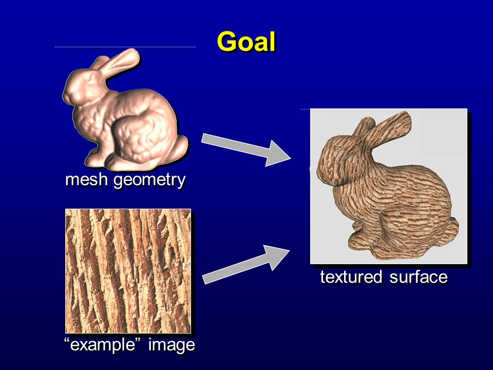 Goal example image textured surface mesh geometry ?