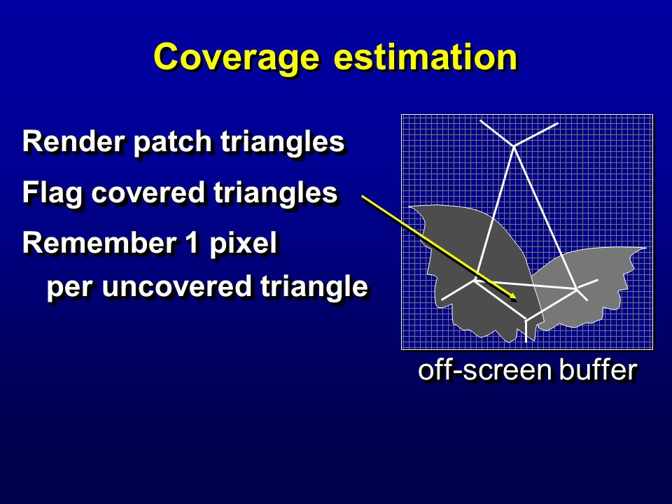 Coverage estimation off-screen buffer Render patch triangles Flag covered triangles Remember 1 pixel per uncovered triangle per uncovered triangle Ren