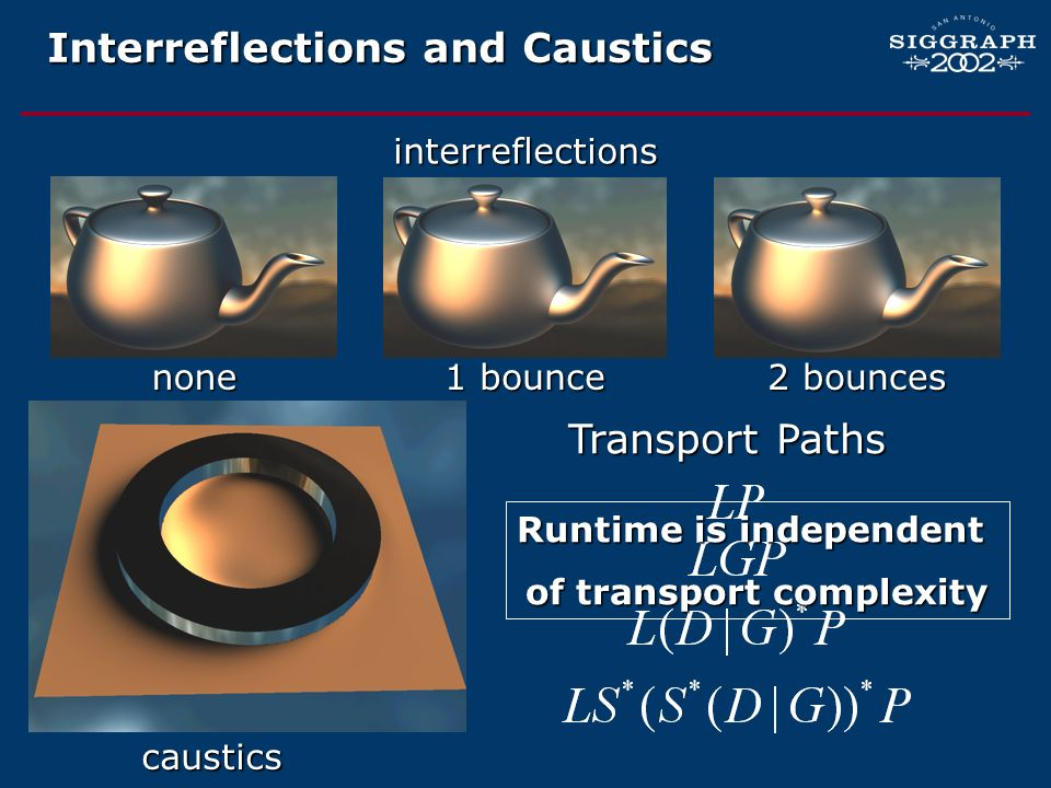 Interreflections and Caustics none 1 bounce 2 bounces caustics interreflections Transport Paths Runtime is independent of transport complexity