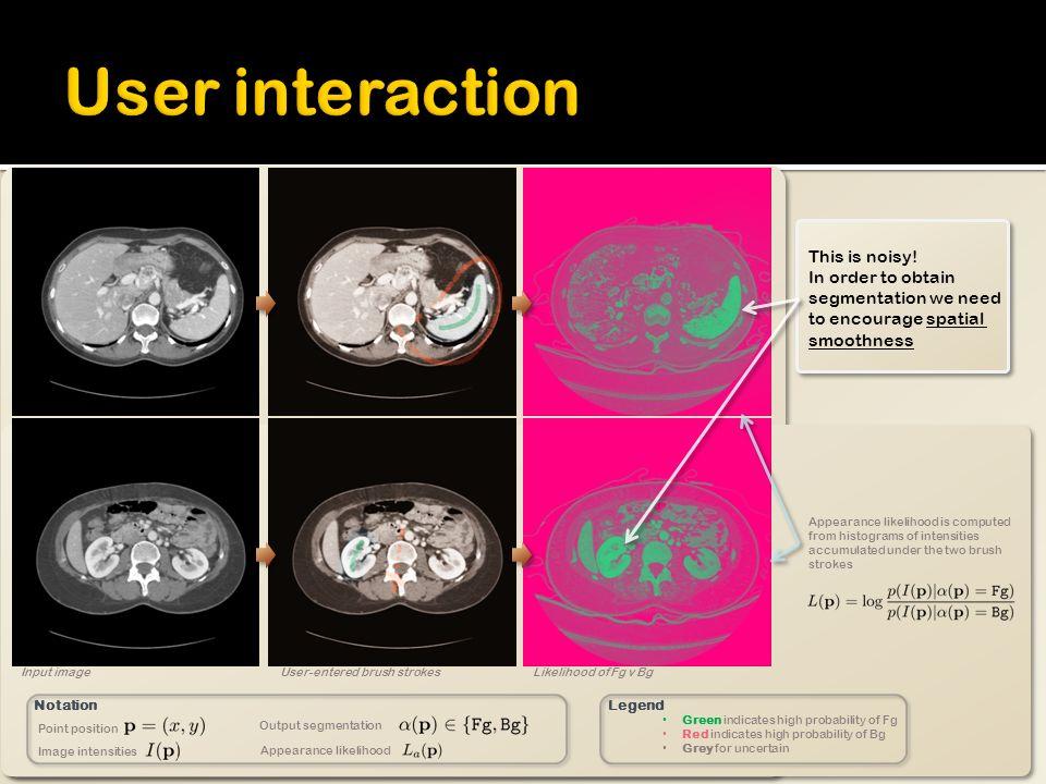 Input imageUser-entered brush strokesLikelihood of Fg v Bg This is noisy.