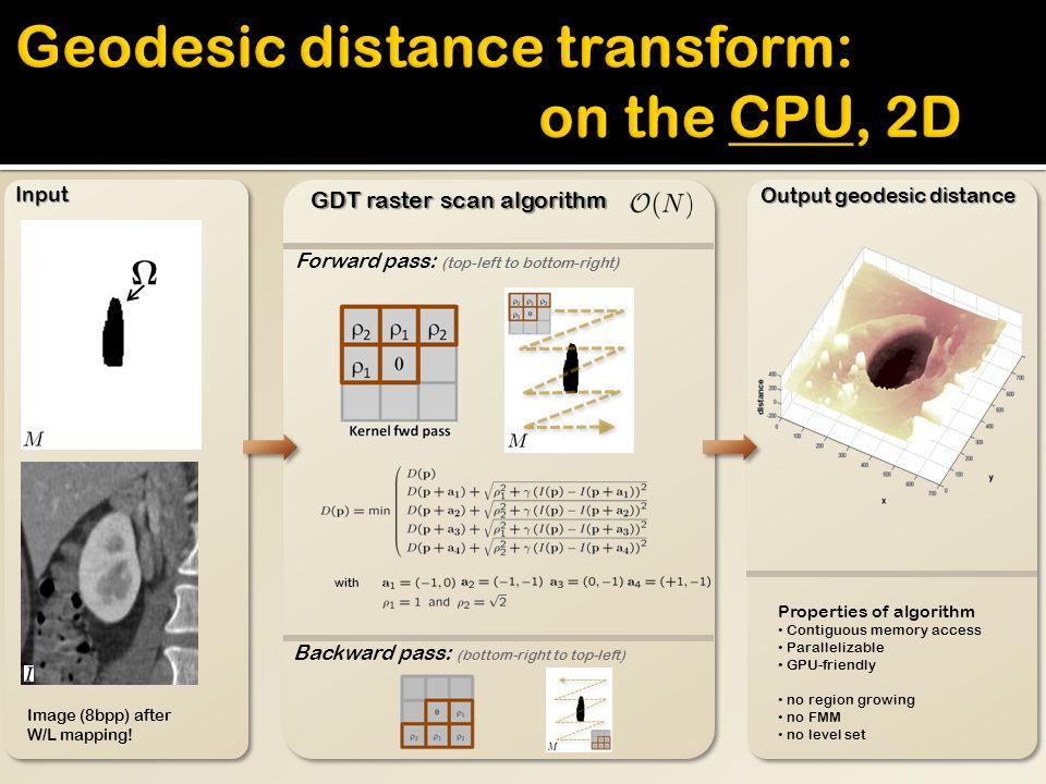 GPU algorithm implemented on NVidia processors using the CUDA language.