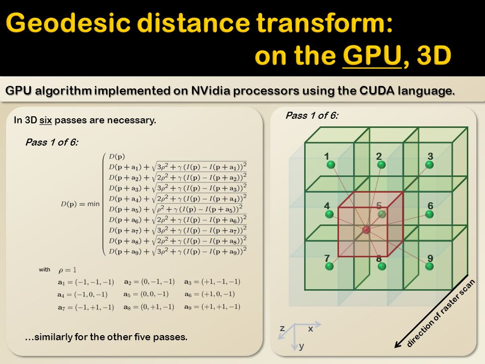 123 456 789 direction of raster scan GPU algorithm implemented on NVidia processors using the CUDA language.