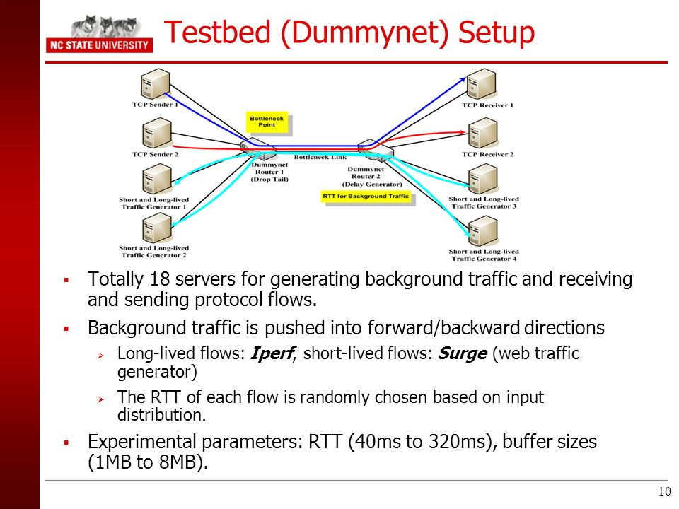 10 Testbed (Dummynet) Setup Totally 18 servers for generating background traffic and receiving and sending protocol flows. Background traffic is pushe