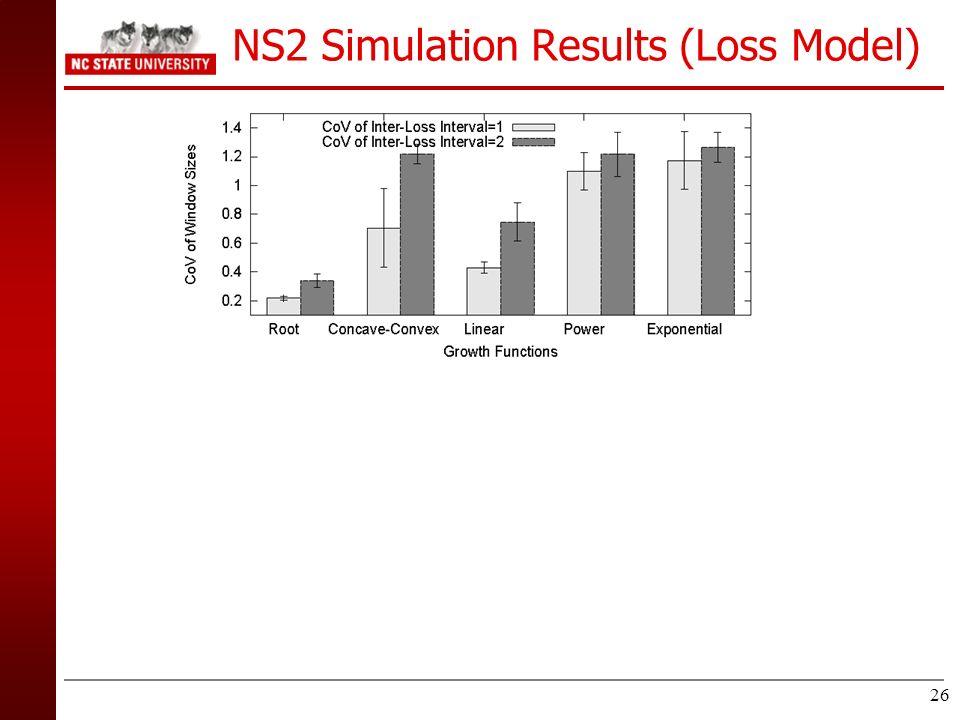 26 NS2 Simulation Results (Loss Model)