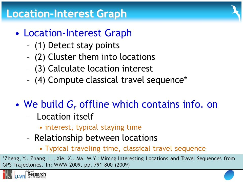 Location-Interest Graph –(1) Detect stay points –(2) Cluster them into locations –(3) Calculate location interest –(4) Compute classical travel sequence* We build G r offline which contains info.