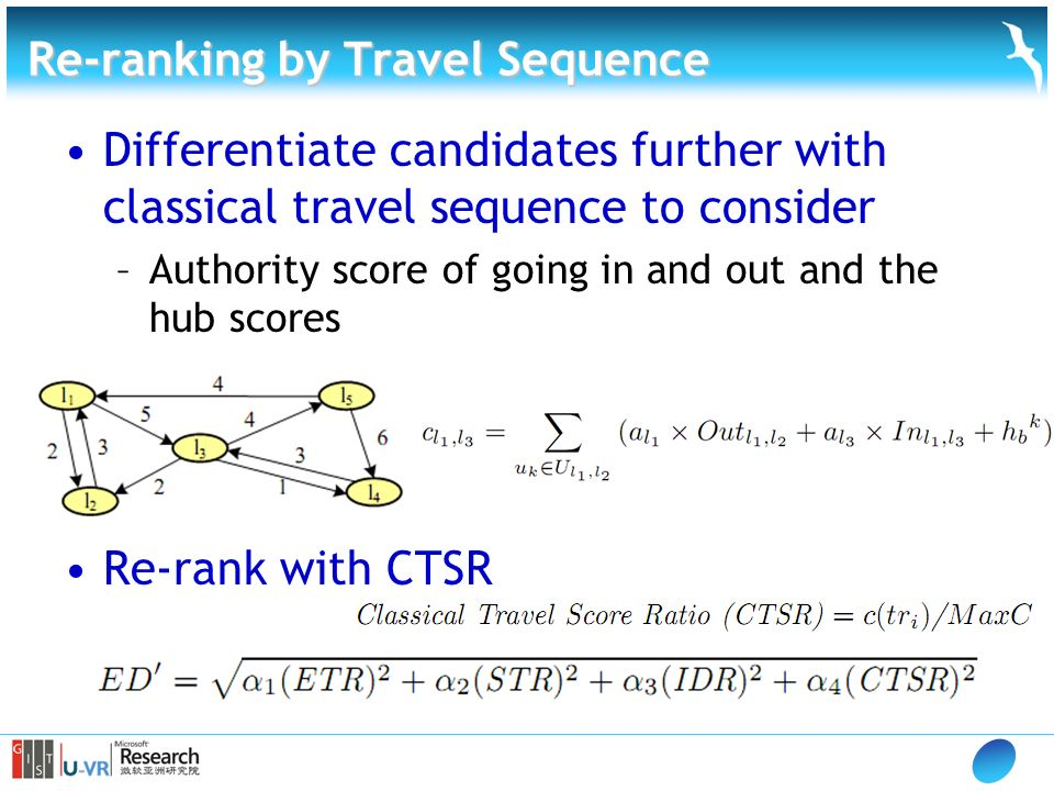 Re-ranking by Travel Sequence Differentiate candidates further with classical travel sequence to consider –Authority score of going in and out and the hub scores Re-rank with CTSR