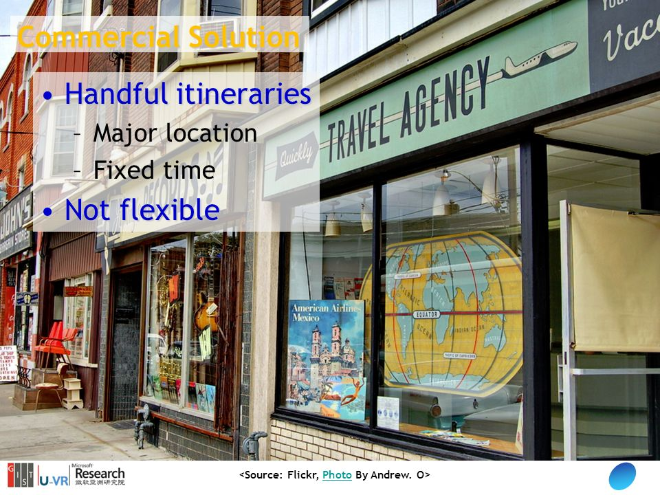 Commercial Solution Handful itinerariesHandful itineraries –Major location –Fixed time Not flexibleNot flexible Photo