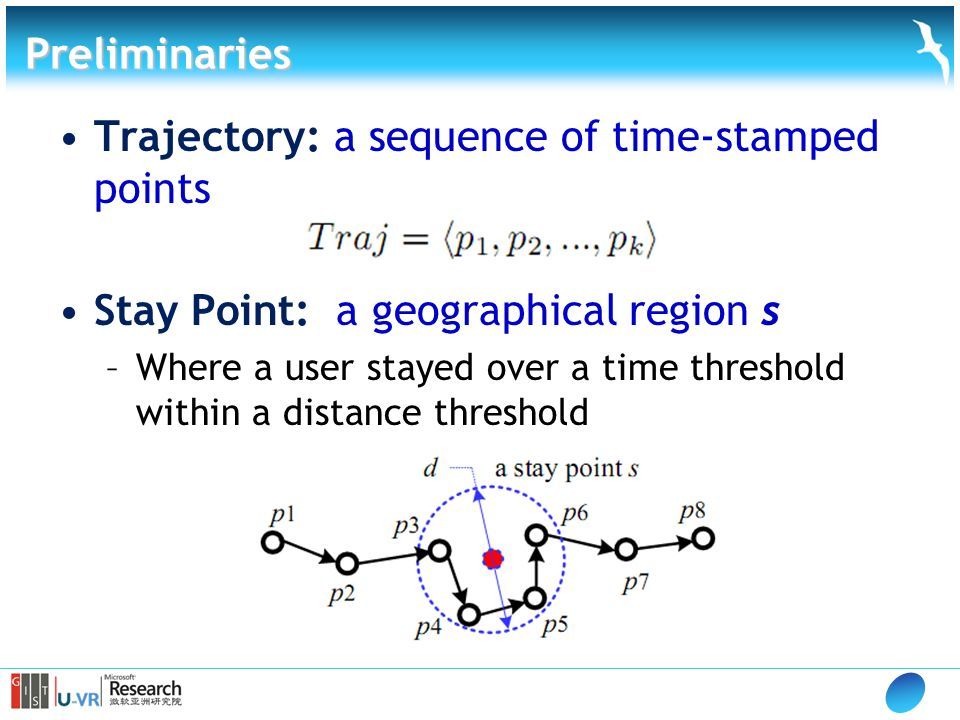 Preliminaries Trajectory: a sequence of time-stamped points Stay Point: a geographical region s –Where a user stayed over a time threshold within a distance threshold