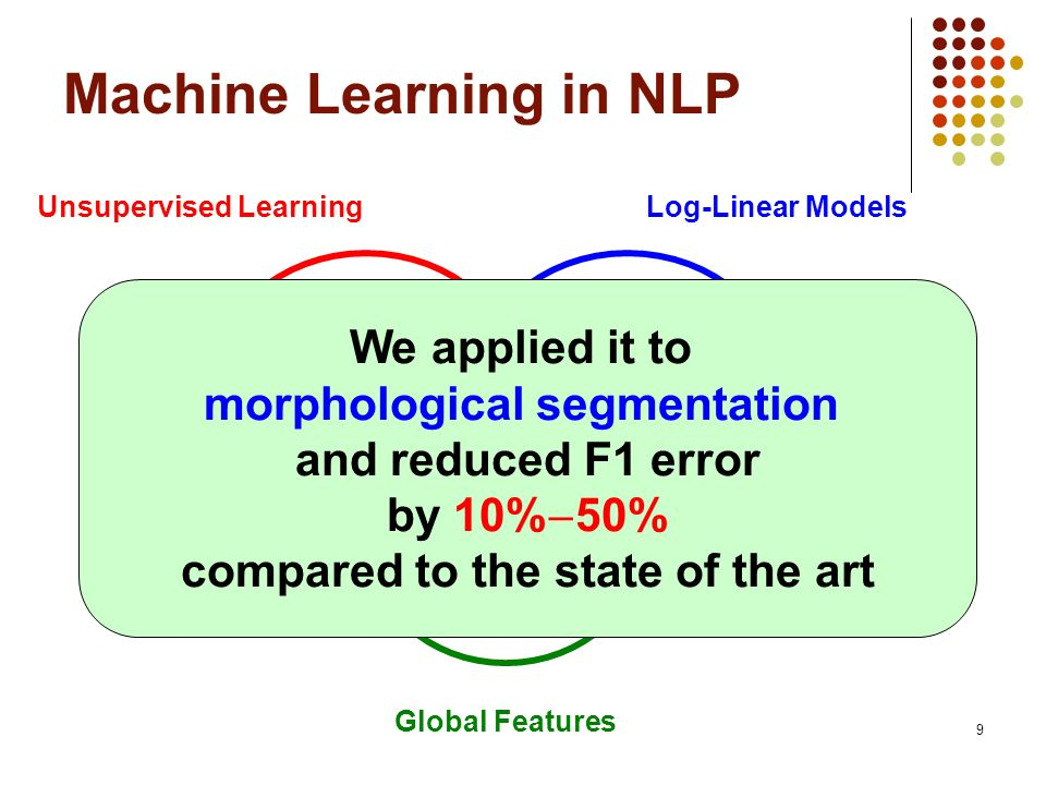 30 Lexicon Prior Is Global Feature Renders words interdependent in segmentation E.g., lAlrb, Alrb lAlrb .