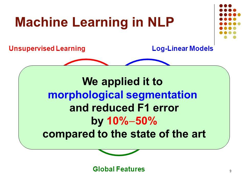 20 State of the Art in Unsupervised Morphological Segmentation Use directed graphical models Morfessor [Creutz & Lagus 2007] Hidden Markov Model (HMM) Goldwater et al.