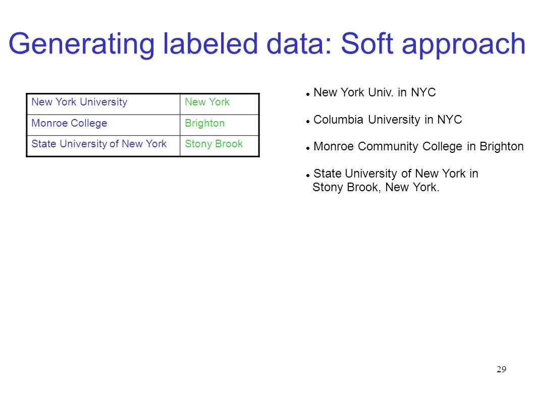 29 Generating labeled data: Soft approach New York Univ.