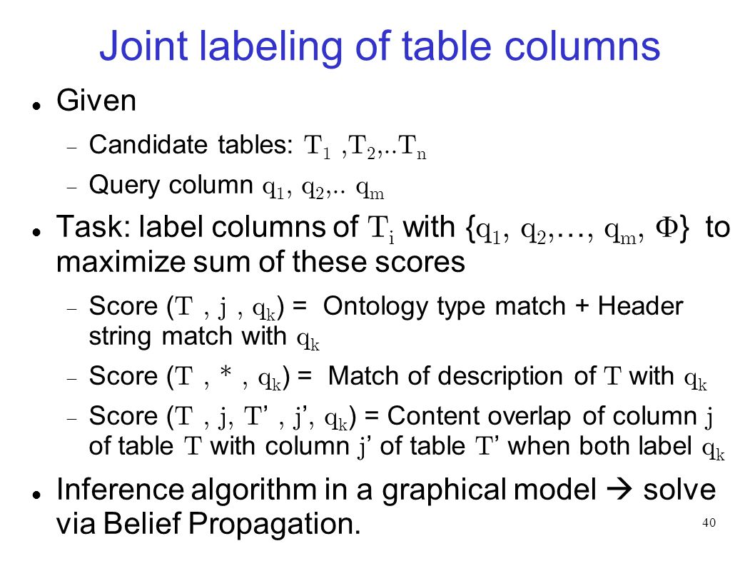 Joint labeling of table columns Given Candidate tables: T 1,T 2,..T n Query column q 1, q 2,..