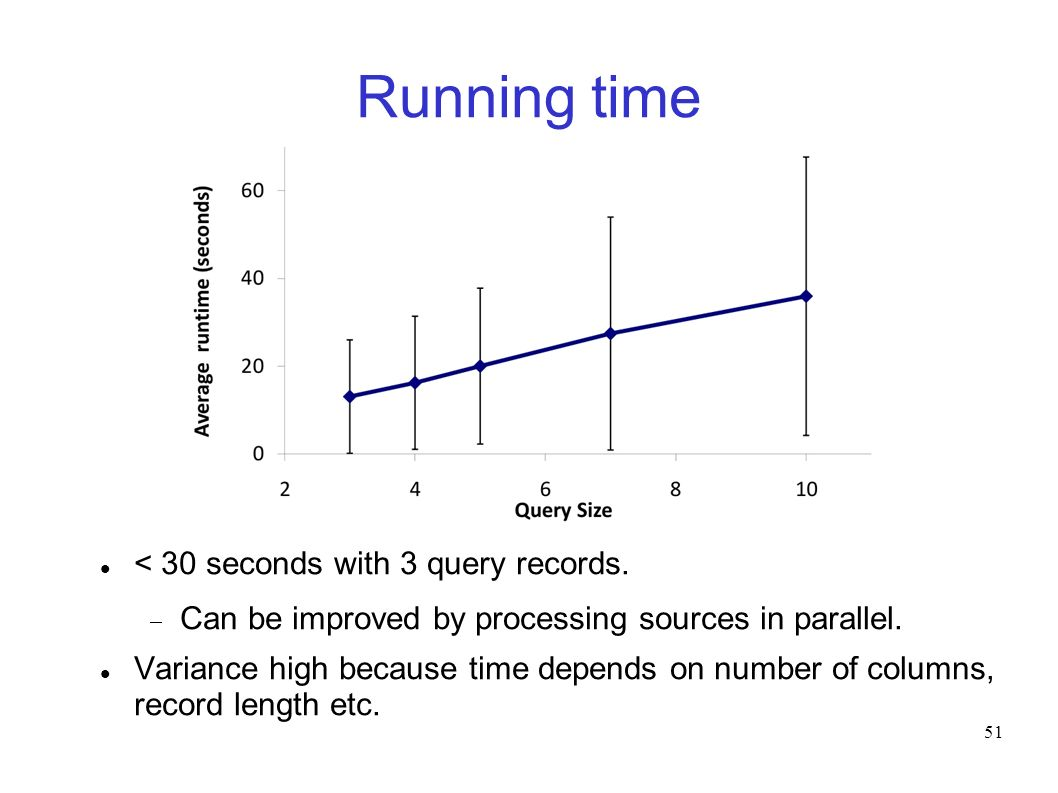 51 Running time < 30 seconds with 3 query records.