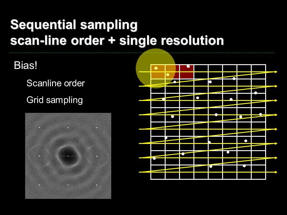 Sequential sampling scan-line order + single resolution Bias! Scanline order Grid sampling