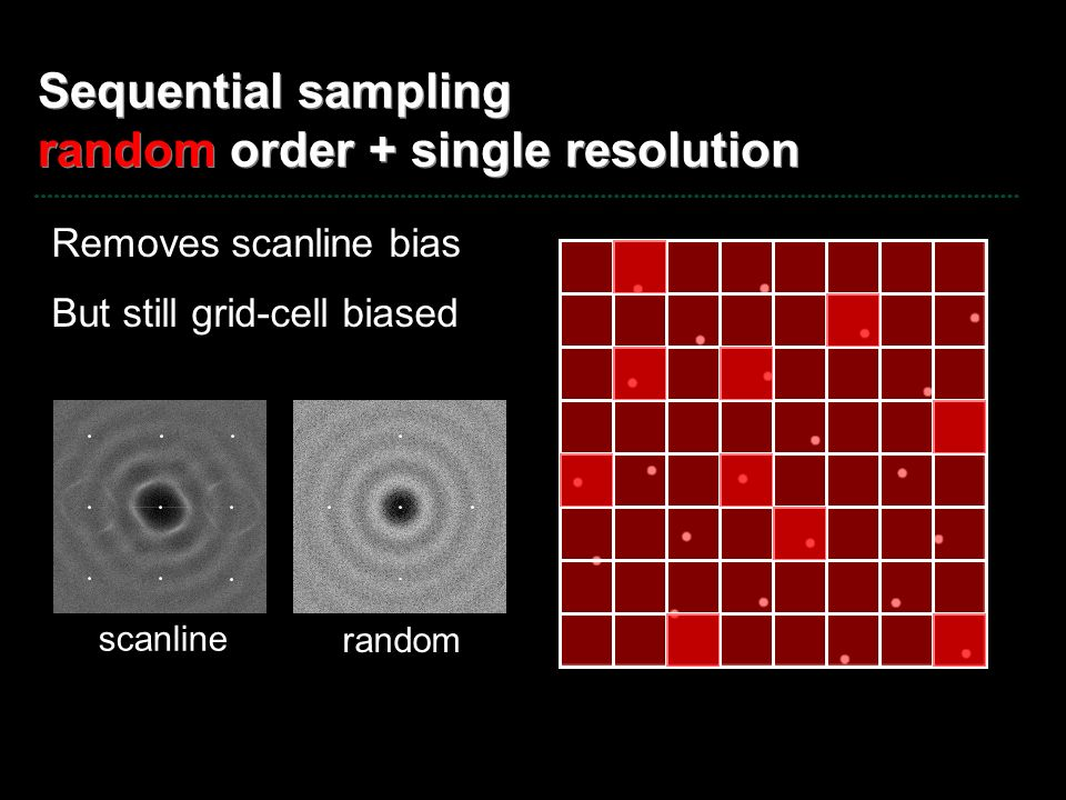 Sequential sampling random order + single resolution Removes scanline bias But still grid-cell biased scanline random
