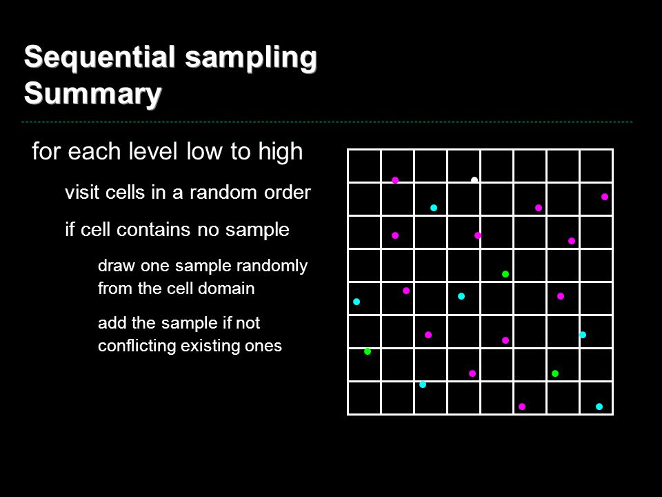 Sequential sampling Summary for each level low to high visit cells in a random order if cell contains no sample draw one sample randomly from the cell