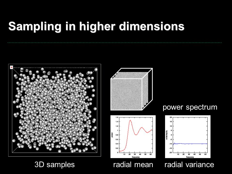 Sampling in higher dimensions Algorithm applicable to 2+ dimension 3D samples power spectrum radial mean radial variance