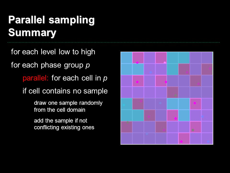 Parallel sampling Summary for each level low to high for each phase group p parallel: for each cell in p if cell contains no sample draw one sample ra