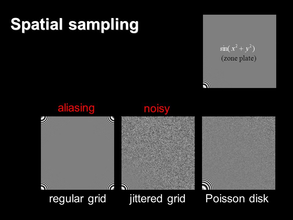 Relaxation vs Dart throwing G-hexominoes [Ostromoukhov 2007] spatial uniform Our method spectrum radial meanradial variancesample layout