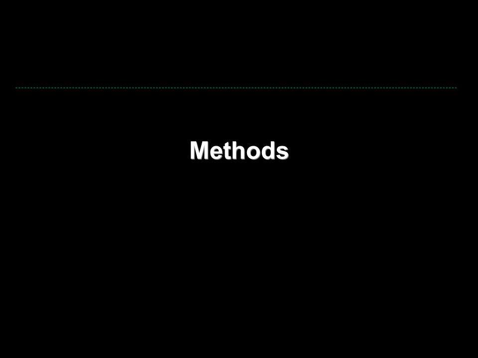Performance # samples per second 2D3D4D5D6D O Our method (NVIDIA 8800 GTX) 4.06 M555 K42.9 K2.43 K179 O Boundary sampling [Dunbar & Humphreys 2006] 0.20 MXXXX O Hierarchical dart throwing [White et al.