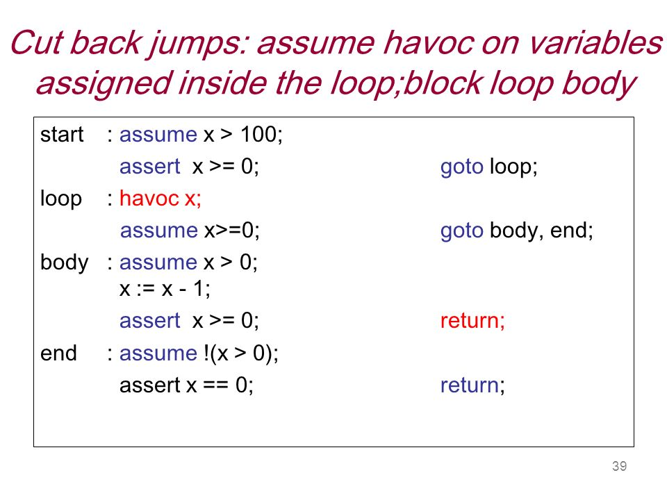 39 Cut back jumps: assume havoc on variables assigned inside the loop;block loop body start: assume x > 100; assert x >= 0; goto loop; loop: havoc x; assume x>=0; goto body, end; body : assume x > 0; x := x - 1; assert x >= 0;return; end : assume !(x > 0); assert x == 0; return;