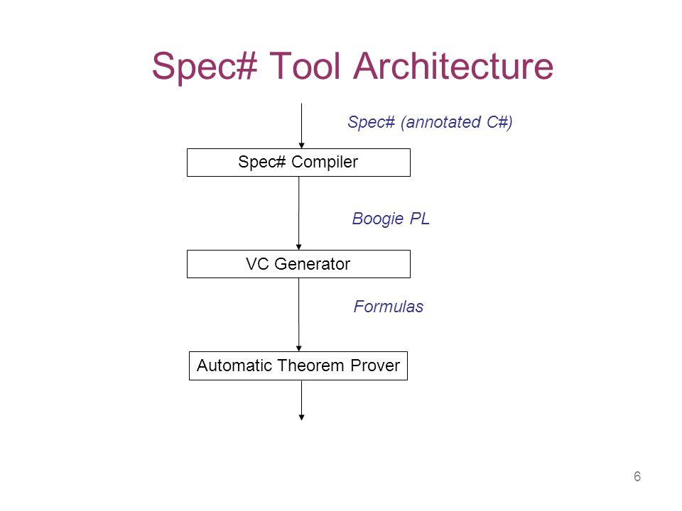17 Verification Condition Generation 1.Passive commands: assert, assume, ; 2.Acyclic control flow: goto (no loops) 3.State changes: :=, havoc 4.Loops 5.Procedure calls