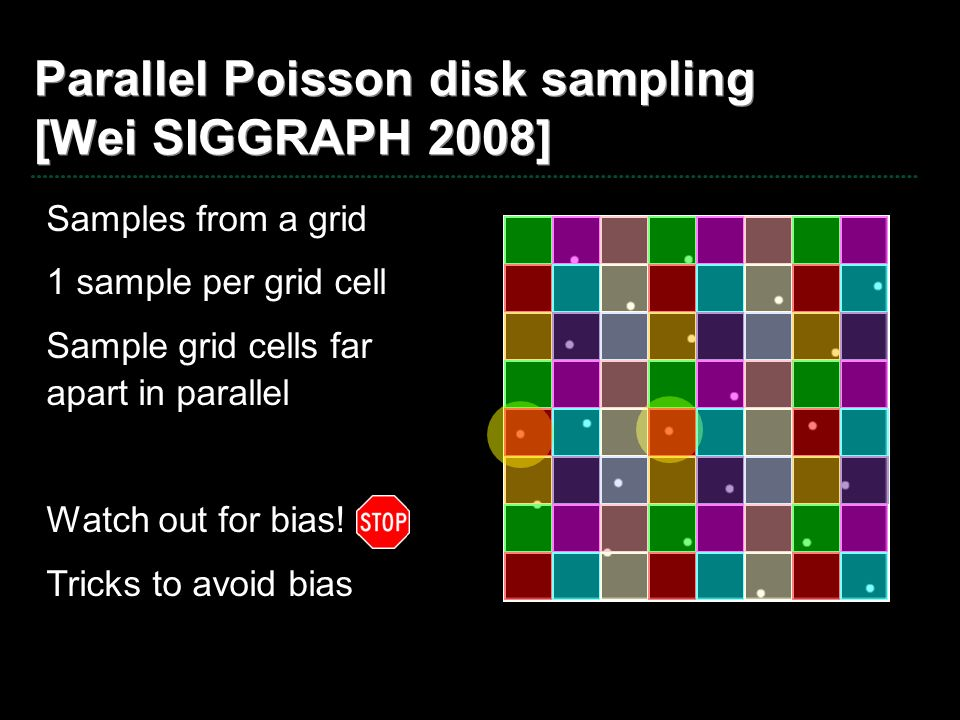 Parallel Poisson disk sampling [Wei SIGGRAPH 2008] Samples from a grid 1 sample per grid cell Sample grid cells far apart in parallel Watch out for bi